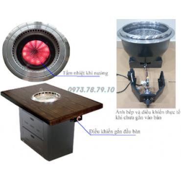Bếp lẩu nướng không khói dùng gas ShinStar SSR-21